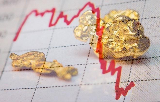 PTKT vàng chiều 14/1: (XAU/USD) quay trở lại mức hỗ trợ chính 1828$ trước bài phát biểu của ông Powell